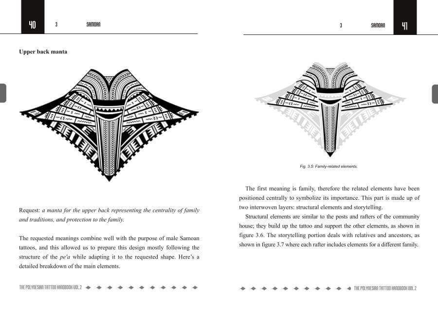 Explained Polynesian tattoo examples - big